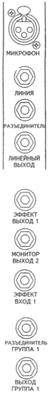 102115 2128 15 - DJ School: Устройство профессионального микшерного пульта