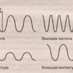 Image1032 e1445530829240 150x150 - Звук. Часть 2. Длина волны.