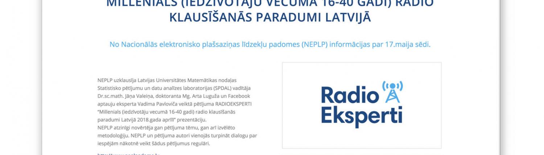 Сайт визитка для проекта Radio Eksperti