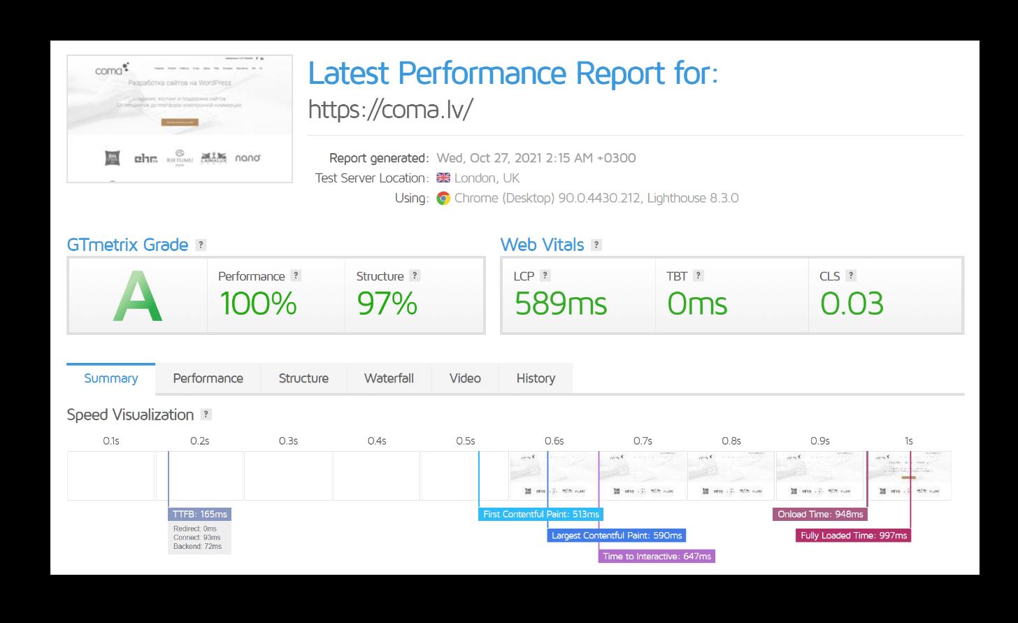 Наш сайт на LiteSpeed загружается за 380ms